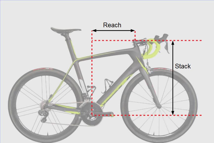 Stack y Reach de una bicicleta